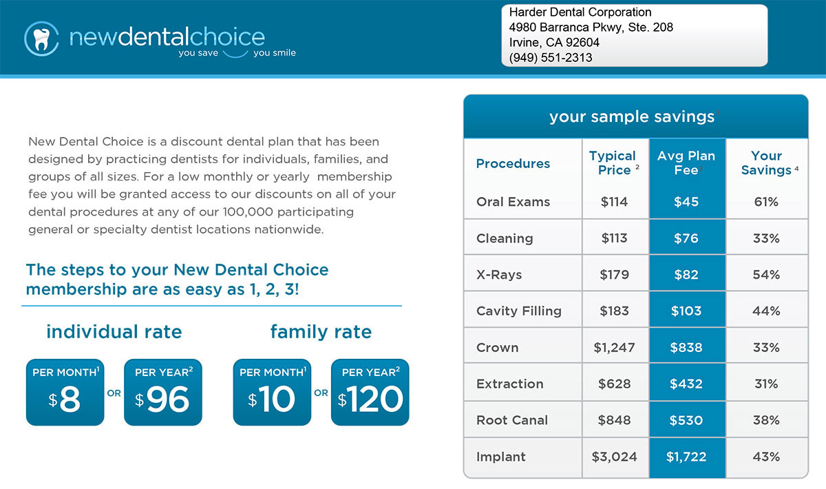 Dental Choice Information